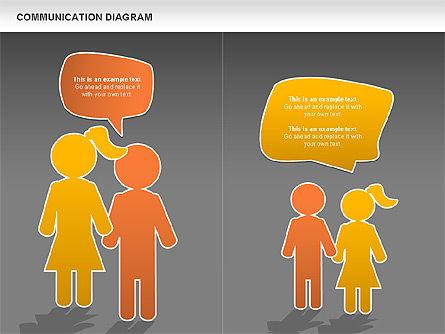 Family Communication Diagram, Slide 13, 00982, Process Diagrams — PoweredTemplate.com