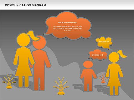 Family Communication Diagram, Slide 15, 00982, Process Diagrams — PoweredTemplate.com