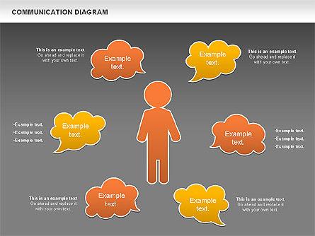 Family Communication Diagram, Slide 16, 00982, Process Diagrams — PoweredTemplate.com