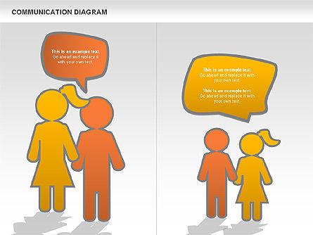Family Communication Diagram, Slide 2, 00982, Process Diagrams — PoweredTemplate.com