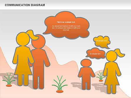 Family Communication Diagram, Slide 4, 00982, Process Diagrams — PoweredTemplate.com