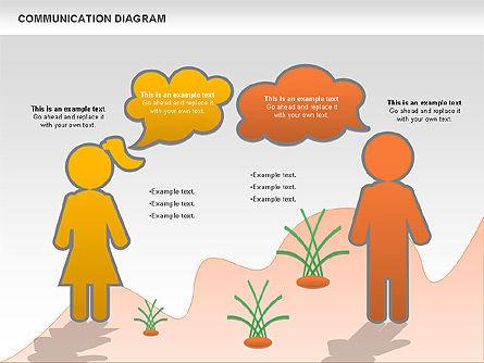 Family Communication Diagram, Slide 7, 00982, Process Diagrams — PoweredTemplate.com