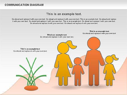 Family Communication Diagram, Slide 9, 00982, Process Diagrams — PoweredTemplate.com