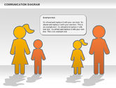 Process Diagrams: Family Communication Diagram #00982