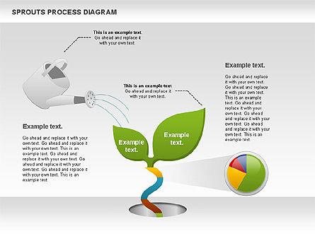 Sprouts Process Diagram, Slide 2, 00986, Process Diagrams — PoweredTemplate.com