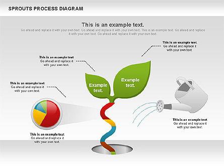Sprouts Process Diagram, Slide 3, 00986, Process Diagrams — PoweredTemplate.com