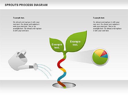 Sprouts Process Diagram, Slide 4, 00986, Process Diagrams — PoweredTemplate.com