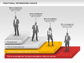 Functional Differences Chart#10