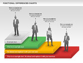 Functional Differences Chart#11