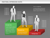 Functional Differences Chart#13
