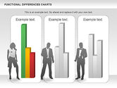 Functional Differences Chart#3