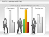Functional Differences Chart#4
