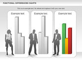 Functional Differences Chart#5