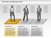 Functional Differences Chart#6