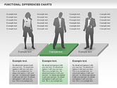Functional Differences Chart#7