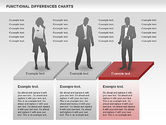 Functional Differences Chart#8