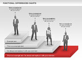 Functional Differences Chart#9