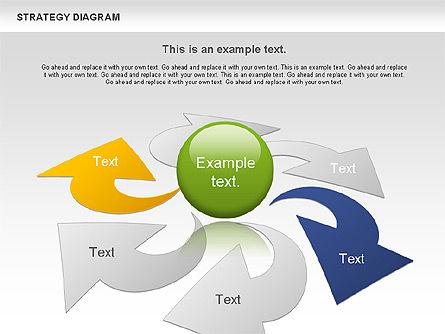 Strategy Process Diagram, Slide 4, 00998, Process Diagrams — PoweredTemplate.com