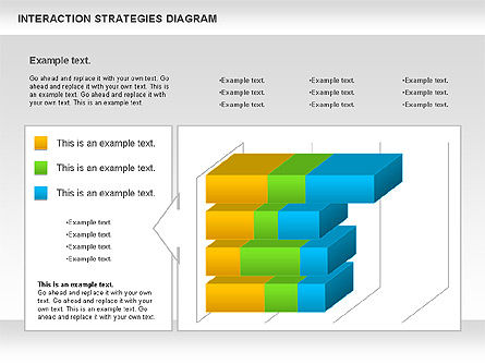 Business Models: Interaction Strategies Diagram #01001