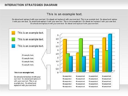 Interaction Strategies Diagram, Slide 2, 01001, Business Models — PoweredTemplate.com