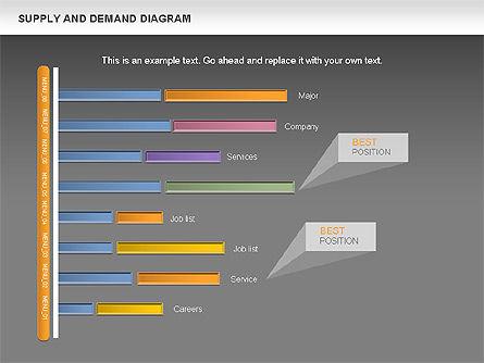 Supply and Demand Diagram, Slide 12, 01004, Business Models — PoweredTemplate.com