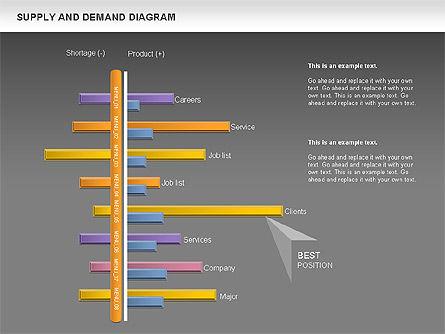 Supply and Demand Diagram, Slide 13, 01004, Business Models — PoweredTemplate.com