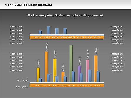 Supply and Demand Diagram, Slide 14, 01004, Business Models — PoweredTemplate.com