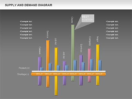 Supply and Demand Diagram, Slide 15, 01004, Business Models — PoweredTemplate.com