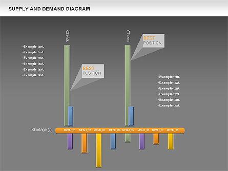 Supply and Demand Diagram, Slide 16, 01004, Business Models — PoweredTemplate.com