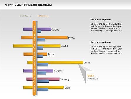 Supply and Demand Diagram, Slide 2, 01004, Business Models — PoweredTemplate.com