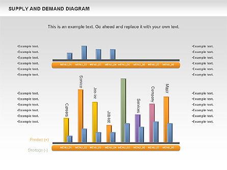 Supply and Demand Diagram, Slide 3, 01004, Business Models — PoweredTemplate.com