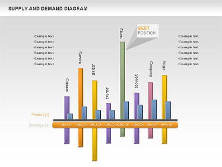 Supply and Demand Diagram, Slide 4, 01004, Business Models — PoweredTemplate.com