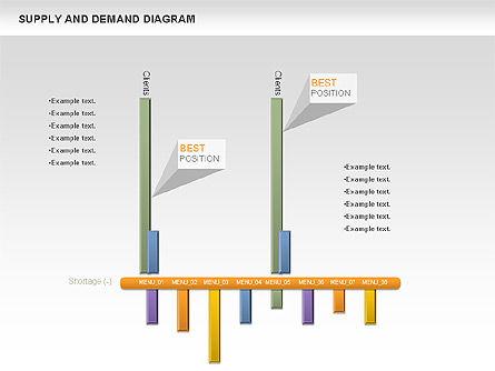 Supply and Demand Diagram, Slide 5, 01004, Business Models — PoweredTemplate.com