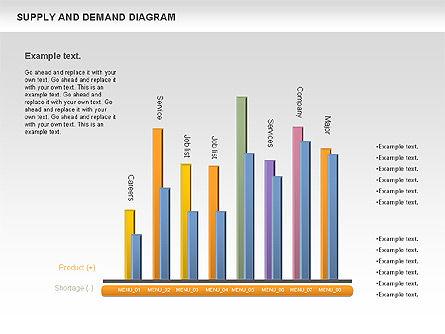 Supply and Demand Diagram, Slide 6, 01004, Business Models — PoweredTemplate.com
