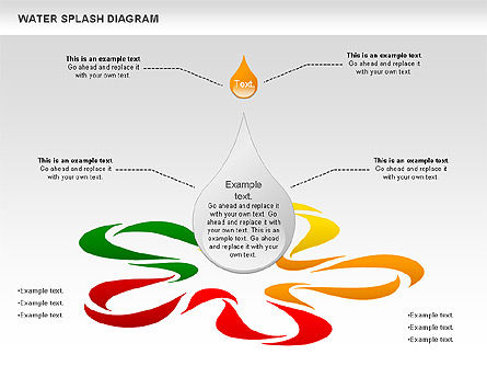 Business Models: Water Splash Diagram #01005
