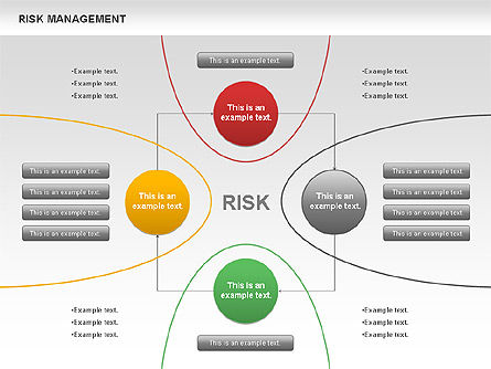 Business Models: Risk Area Management Diagram #01013