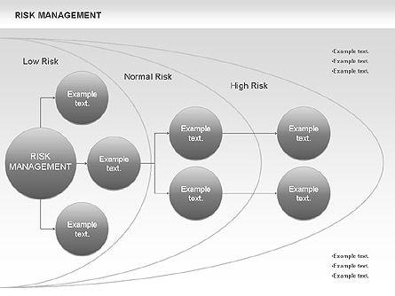 Risk Area Management Diagram, Slide 2, 01013, Business Models — PoweredTemplate.com