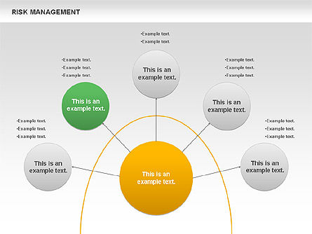 Risk Area Management Diagram, Slide 3, 01013, Business Models — PoweredTemplate.com