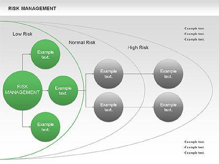 Risk Area Management Diagram, Slide 4, 01013, Business Models — PoweredTemplate.com