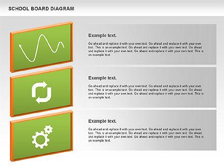 School Board Diagram Slide 2