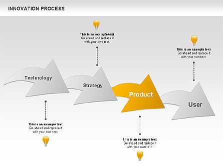 Innovation Process with Lamp Diagram, Slide 10, 01027, Process Diagrams — PoweredTemplate.com