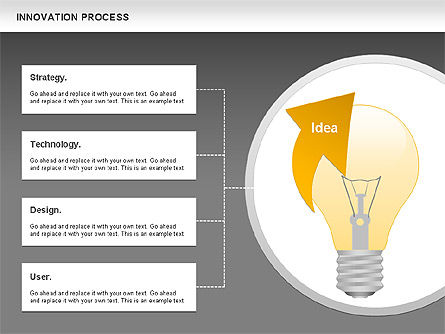Innovation Process with Lamp Diagram, Slide 16, 01027, Process Diagrams — PoweredTemplate.com
