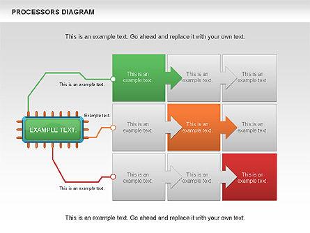 Processor Diagram, Slide 10, 01028, Process Diagrams — PoweredTemplate.com