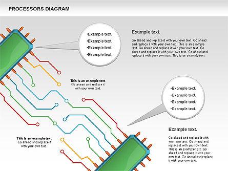 Processor Diagram, Slide 11, 01028, Process Diagrams — PoweredTemplate.com