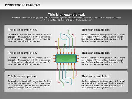 Processor Diagram, Slide 13, 01028, Process Diagrams — PoweredTemplate.com