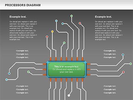 Processor Diagram, Slide 14, 01028, Process Diagrams — PoweredTemplate.com