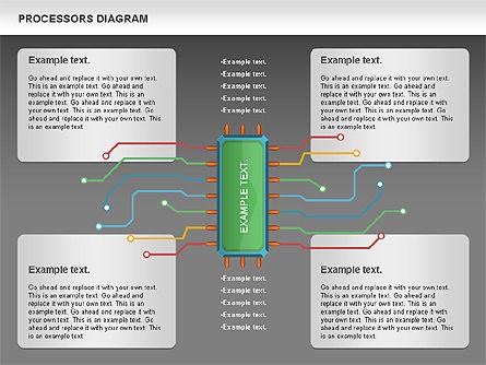 Processor Diagram, Slide 15, 01028, Process Diagrams — PoweredTemplate.com