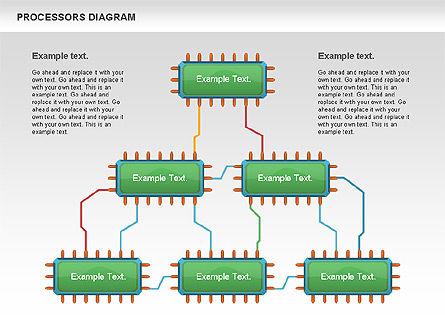 Processor Diagram, Slide 7, 01028, Process Diagrams — PoweredTemplate.com