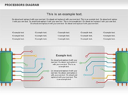 Processor Diagram, Slide 8, 01028, Process Diagrams — PoweredTemplate.com