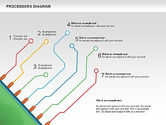 Process Diagrams: Schema processore #01028
